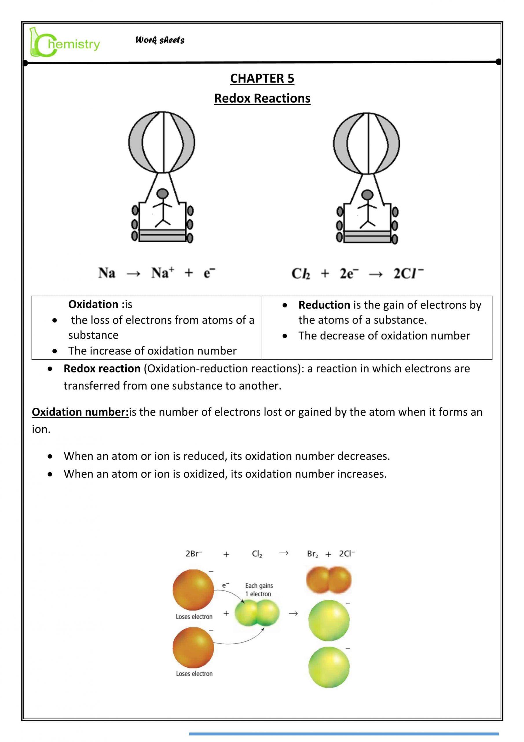 أوراق عمل CHAPTER 5 Redox Reactions بالإنجليزي الصف الثاني عشر متقدم مادة الكيمياء