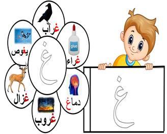 بطاقة اقرائية لحرف الغين مع حرف مفرغ للتلوين حروفي
