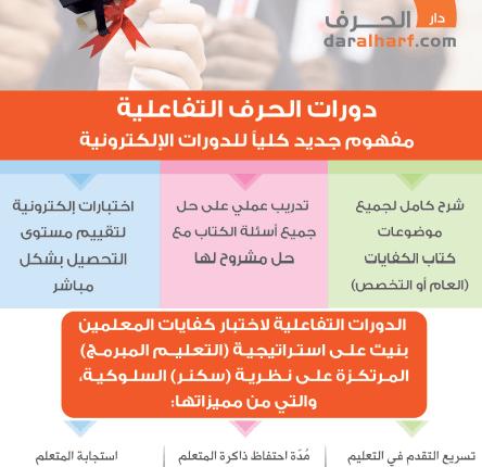 كتاب التحصيلي لناصر عبدالكريم pdf
